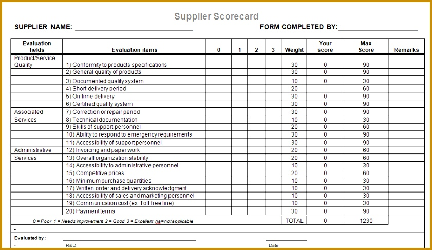 Supplier Evaluation Scorecard 487841