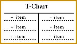 T Chart 150265