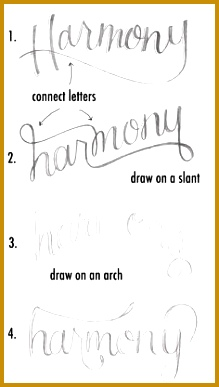 Intro to lettering drawing letters and words 387219