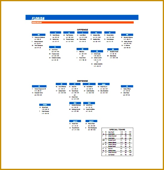 Florida Football Depth Chart Free PDF Template 544564