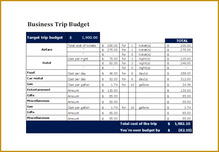 business trip bud template 749521