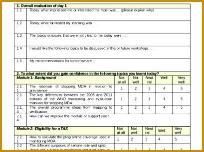 7 training needs questionnaire template training survey 9 306409