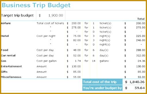 Business trip bud 327511