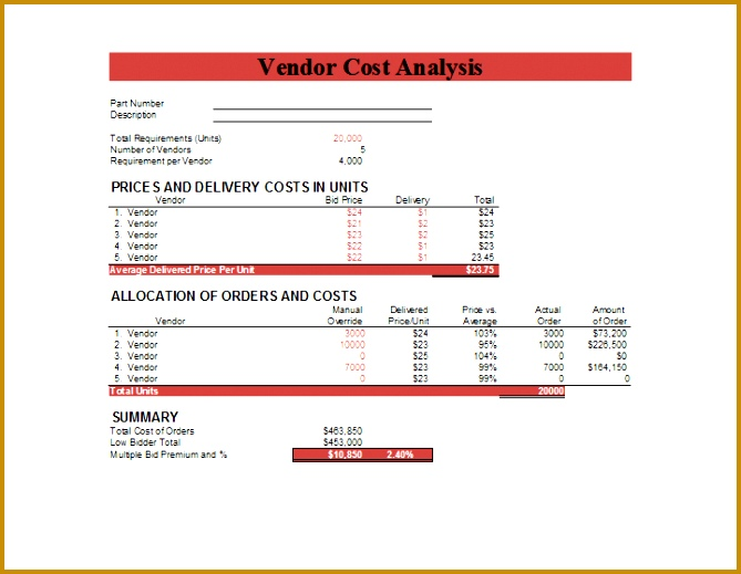 Vendor Cost Analysis Template 519669