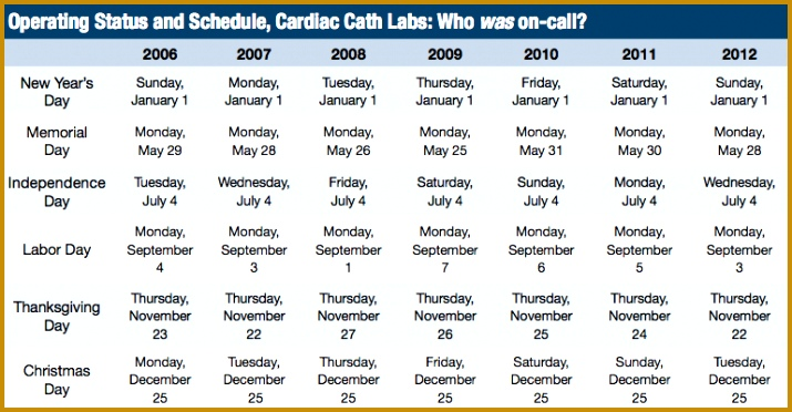 weekend on call schedule template