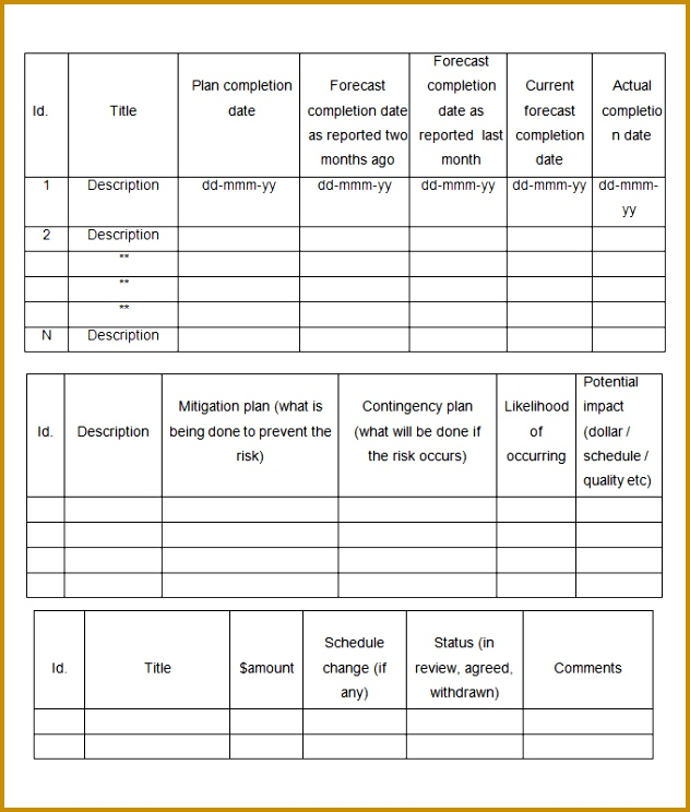 Doc Format Monthly Project Management Report Template 744632