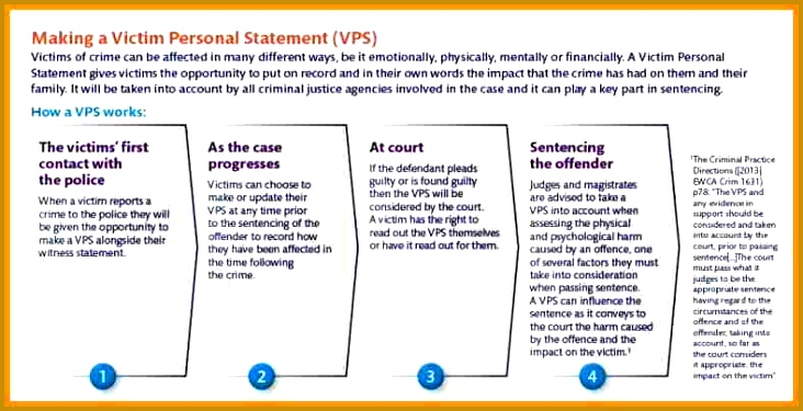 victim personal statement examples examples of personal statements 375732