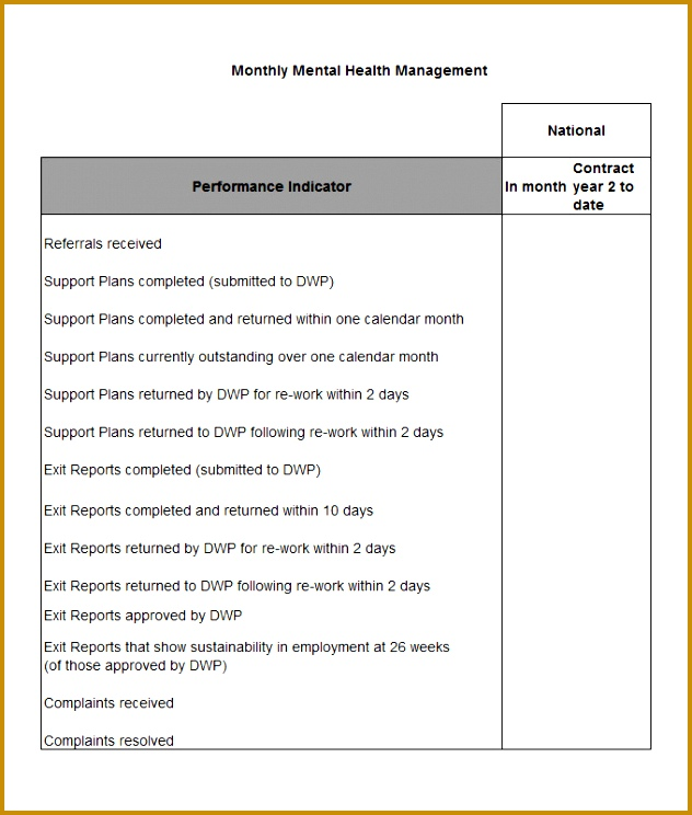 Health Monthly Management Excel Report Template 744632