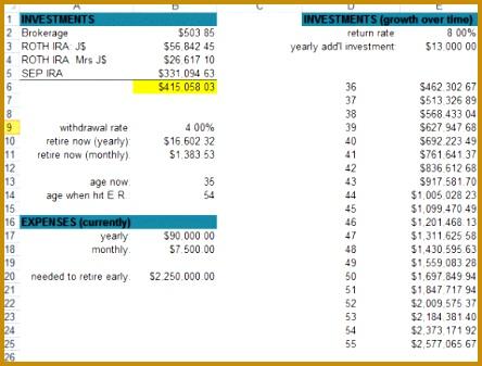401k contribution calculator template 3454 337444