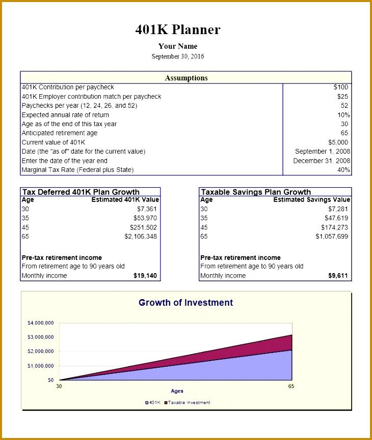 401 K Planner Sheet Examples In Format 865730