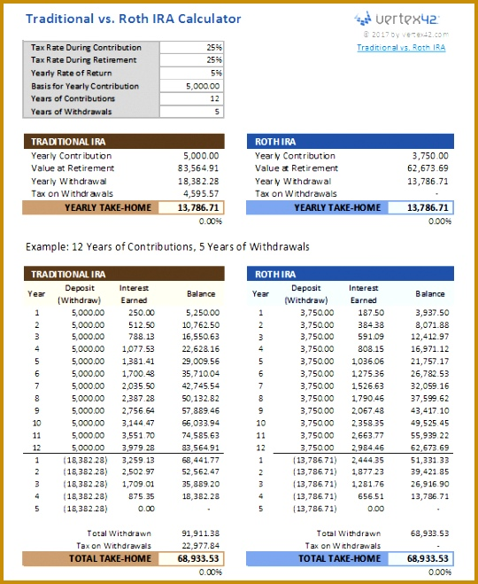 Roth IRA Calculator 659540