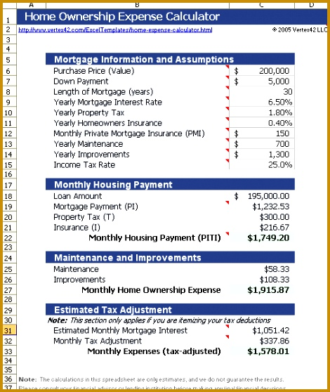 Home Ownership Expense Calculator 558470