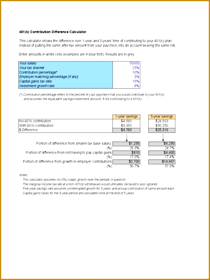 401K Contribution Difference Calculator 714952
