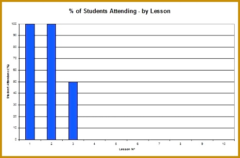 Course Attendance Excel Template 325494