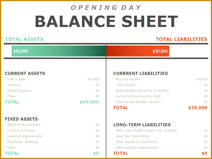 Opening day balance sheet 558744