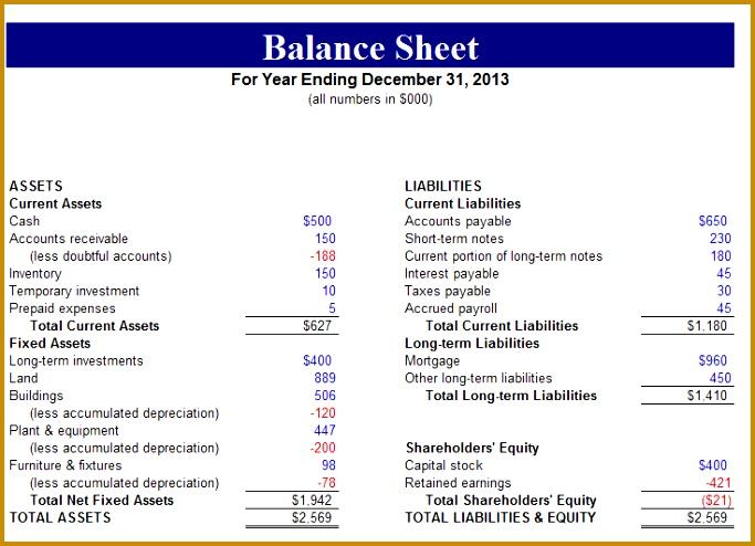 Balance Sheet 494683