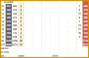 4 Baseball tournament Score Sheet Template | FabTemplatez