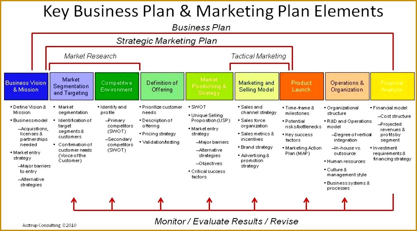 business plan template free 6 e strategic outline powerpoint word contents uk sample doc ppt 7441339