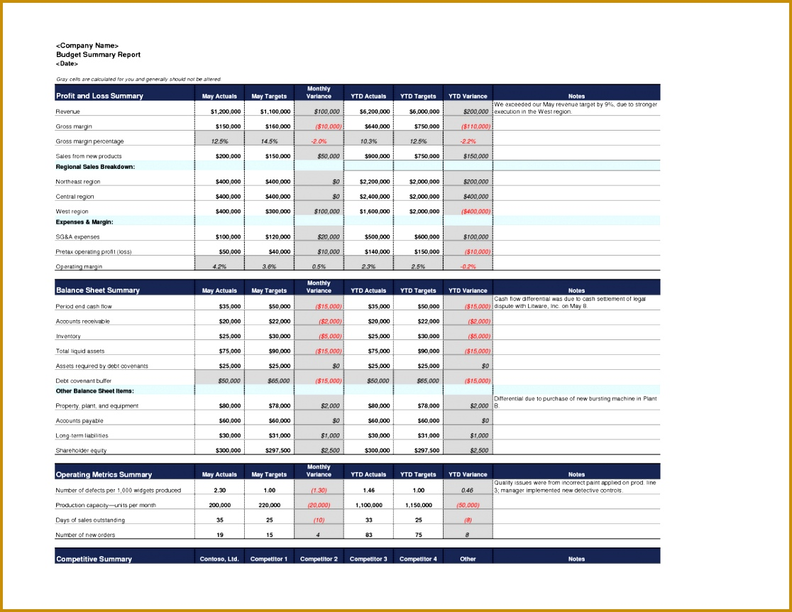Business Plan Spreadsheet Template Excel With Business Financial Planning Template Excel And Business Spreadsheet 8621116