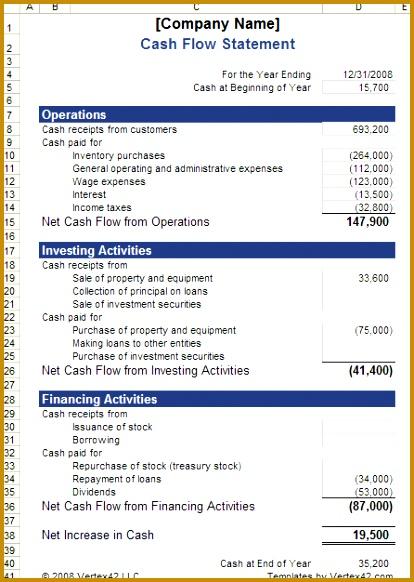 Cash Flow Statement Template 582414