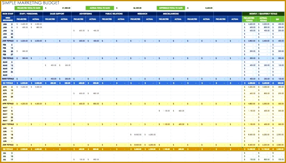 Basic Accounting Forms Business Record Keeping Templates Small pany Accounts Template Excel 541952