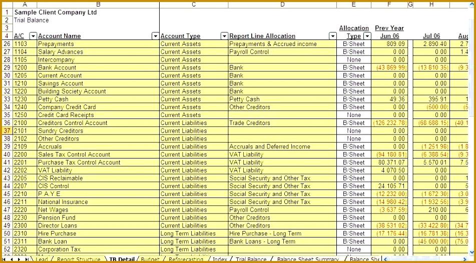 Chart of Accounts 526951