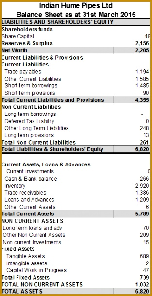 new balance sheet format 2014 in excel 610313