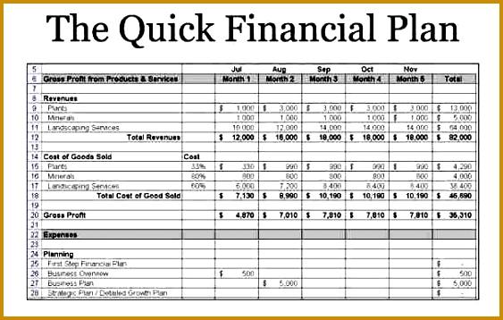 Sample Business Plan Financial Template 358563