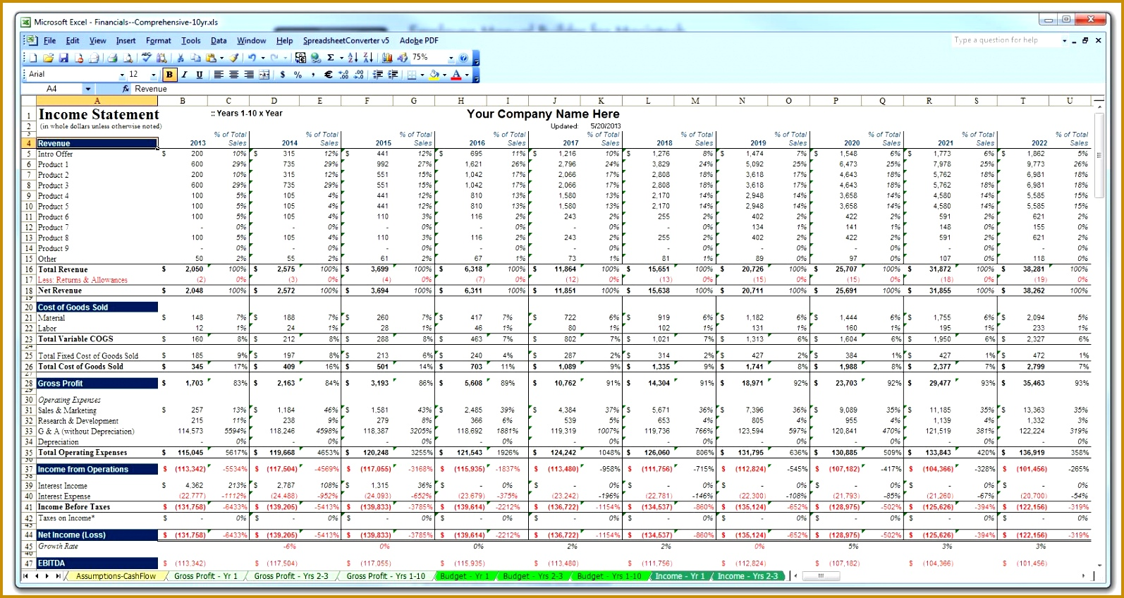 10 Year Business Plan Financial Bud Projection Model In Excel Download Free Template Pdf Download Free 1594848