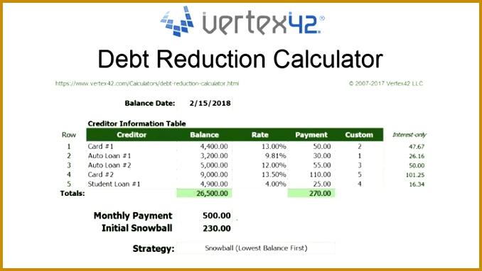 Debt Snowball Calculator Template  Fabtemplatez
