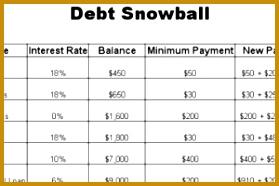 5 Debt Snowball Spreadsheet Templates 186279