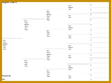 This four generation bow tie pedigree chart is in an image format 164219