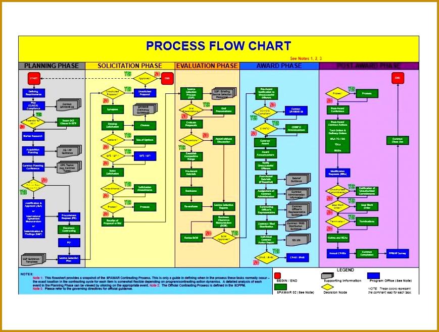 Printable Flow Chart Template 06 658869
