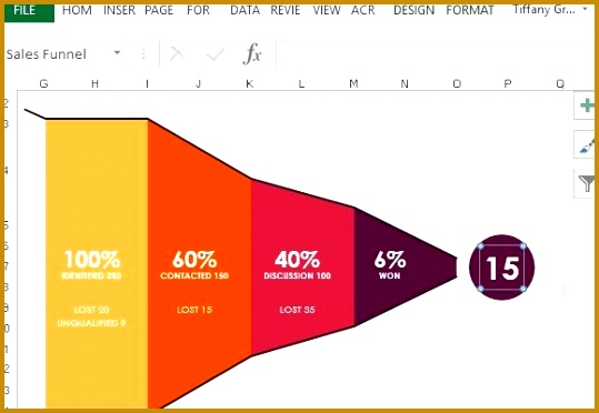 Sales Forecast Template Powerpoint Sales Pipeline Excel Template Download 372539
