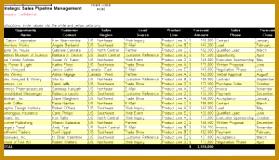 Excel Download Sales Funnel Management Spreadsheet 279160