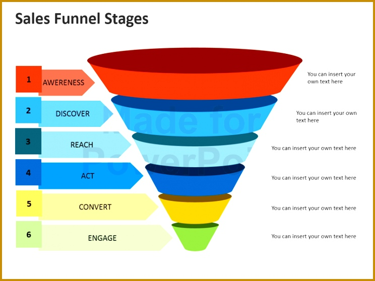 Sales funnel stages editable powerpoint presentation 558744