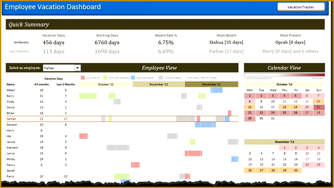 Employee Vacation Dashboard & Tracker using Excel 6081076