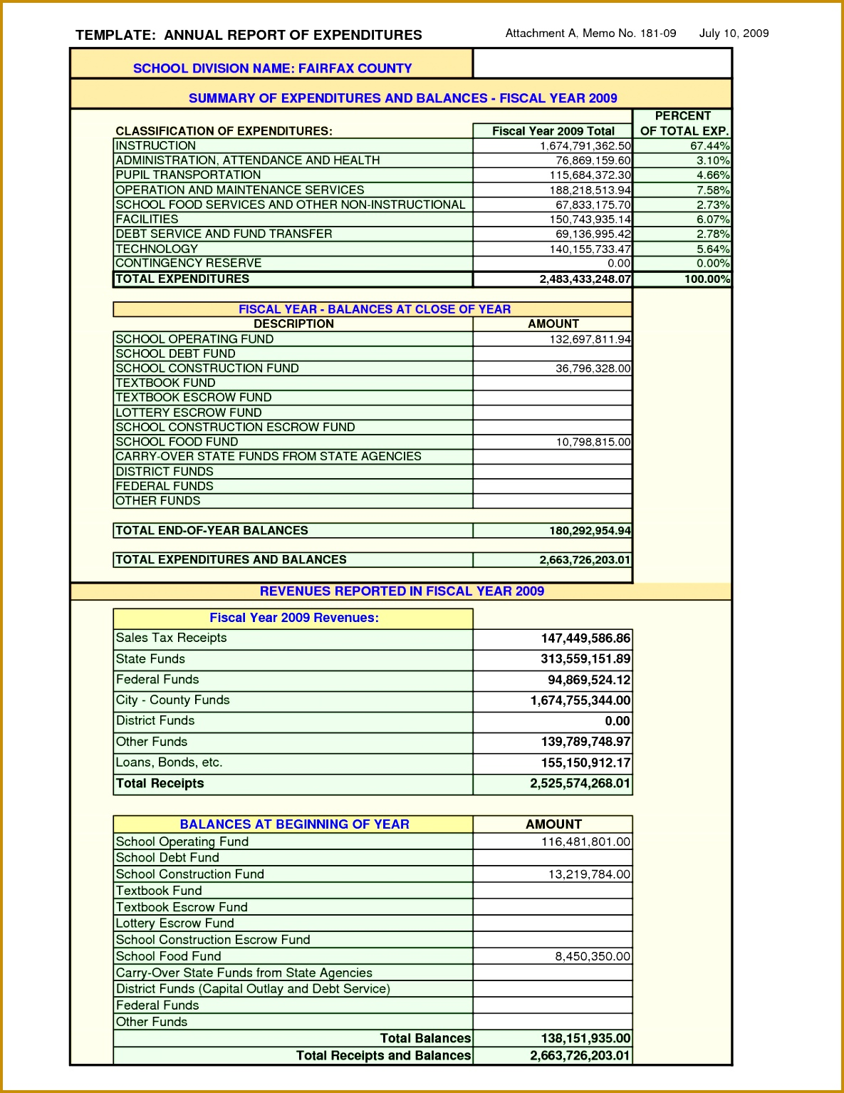 annual financial report template 15341185