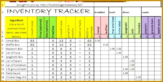 Simple Inventory Control Spreadsheet Excel Template Stock Control Inventory Control Worksheet 281558