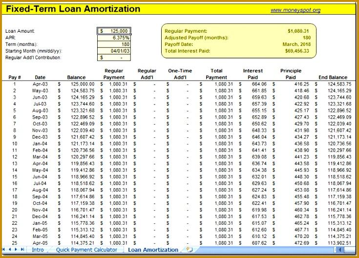 9 loan calculator excel template