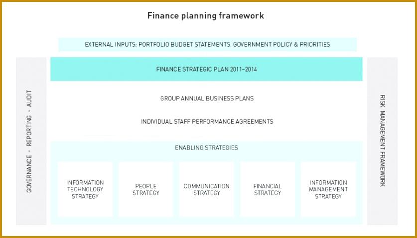 e Page Strategic Plan Template 479837