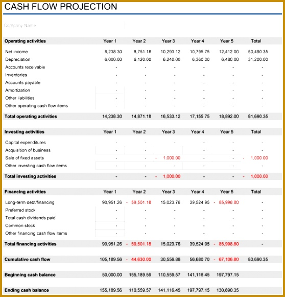 3 year business plan template 5 year financial plan free template for excel 581558