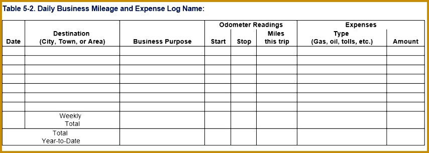 mileage log for irs 854305