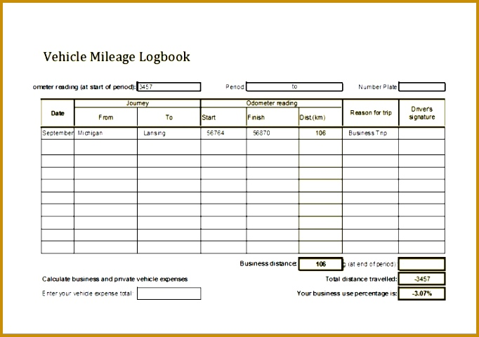 Product Sales Record Sheet Eluvj Unique Vehicle Mileage Log Book Ms Excel Editable Template 480682