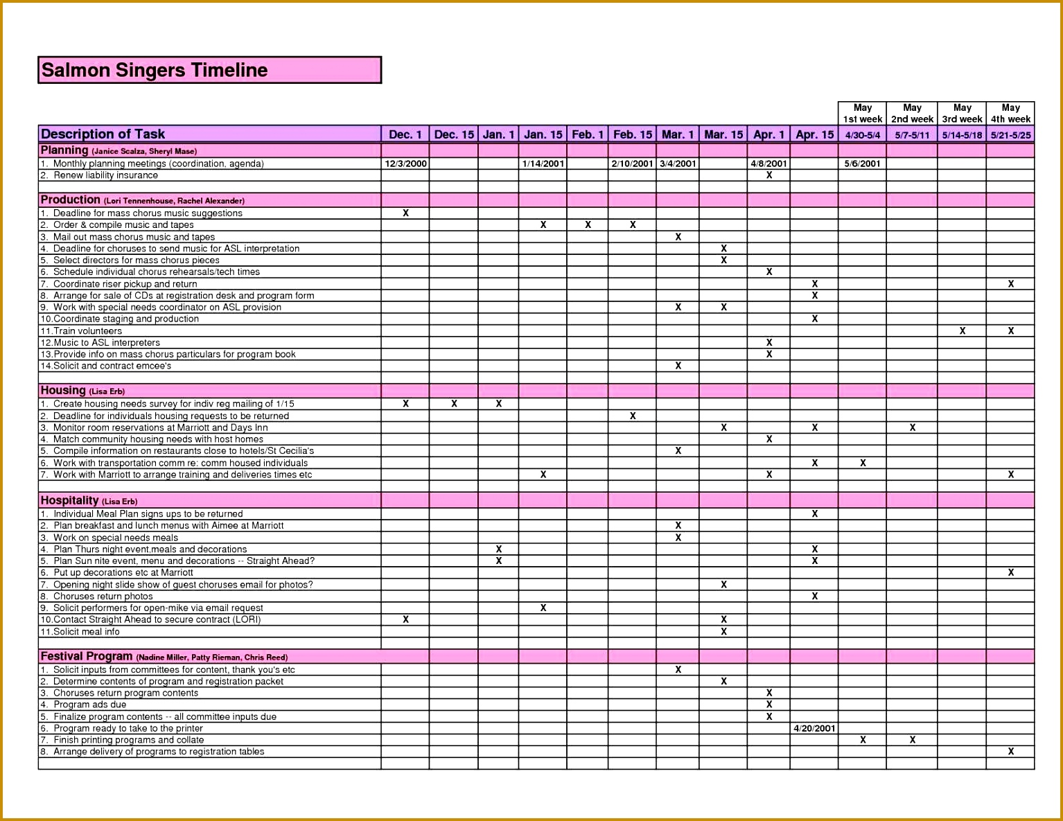 Monthly Expense Tracker Excel Sheet And Monthly Business Expenses Spreadsheet Template 11851534
