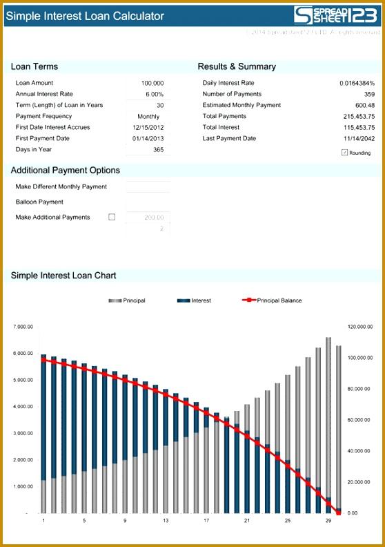 Simple Interest Loan Calculator Screenshot 792558