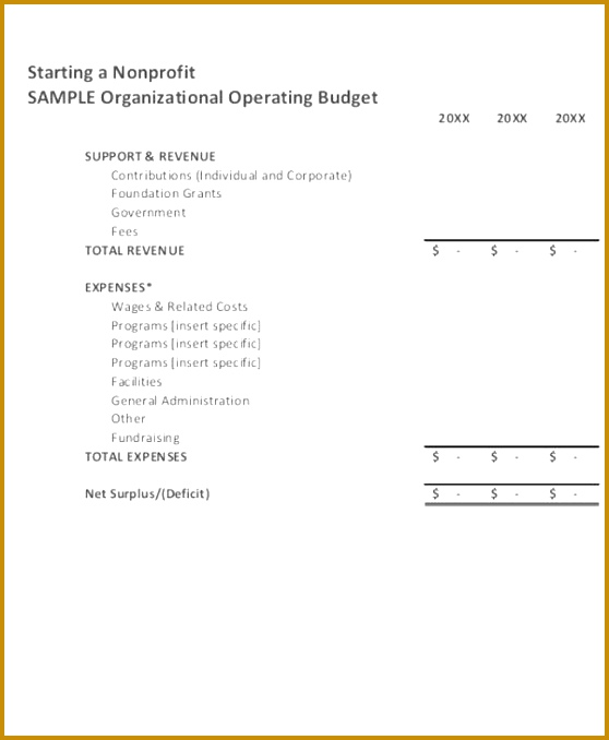 Operating Bud Template 678558