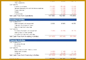 Cash Flow Projection Spreadsheet Personal Cash Flow Management 195279