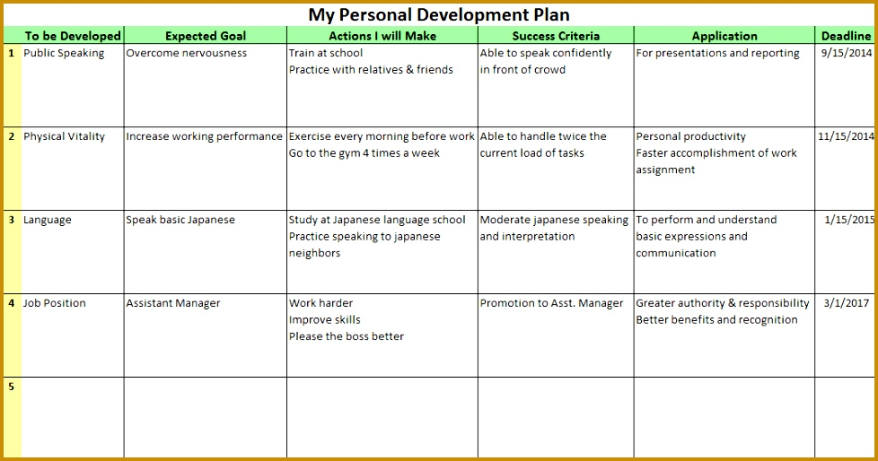 personal development plan content sample 514978