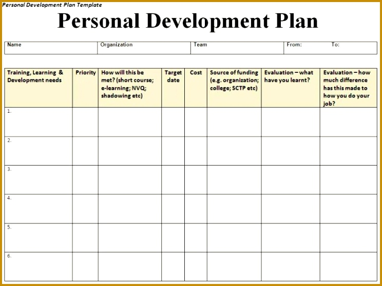 personal development plan 2 resize=800 601 558744